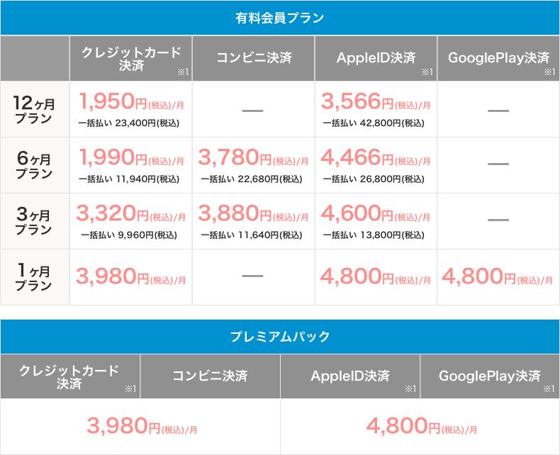 Omiaiの有料会員プラントプレミアムパックの料金表